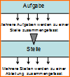 Übung PowerPoint